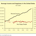 Income_Happiness