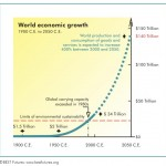World_Econ_Growth